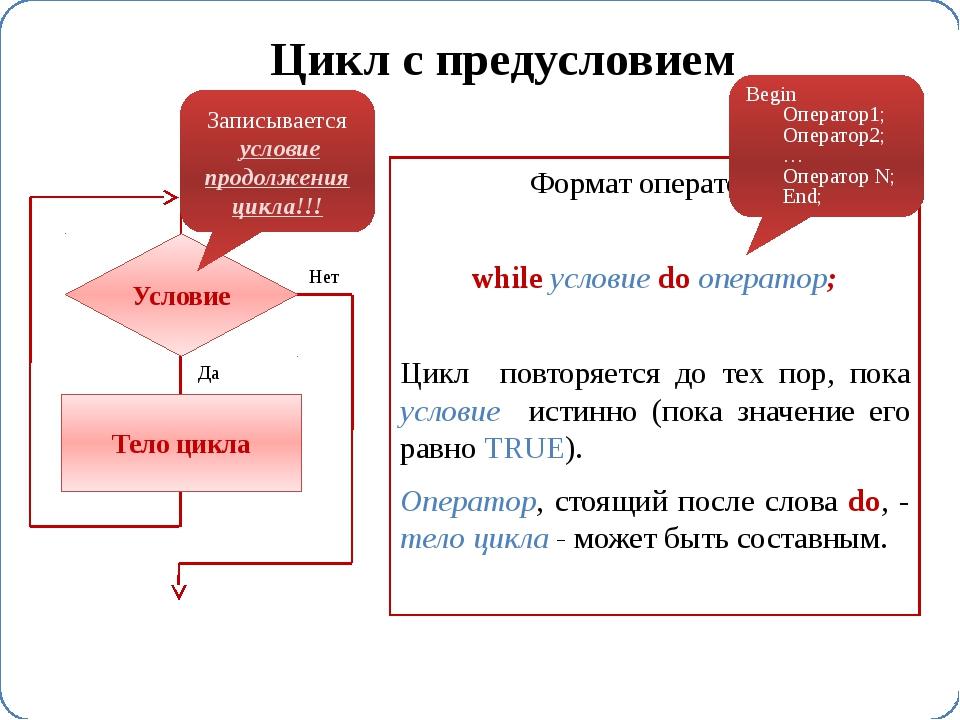 Формат оператора: while условие do оператор; Цикл повторяется до тех пор, по...