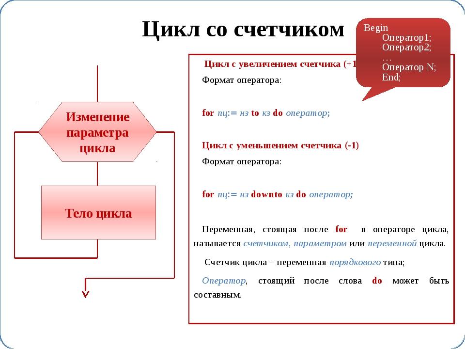 Цикл с увеличением счетчика (+1) Формат оператора: for пц нз to кз do опе...