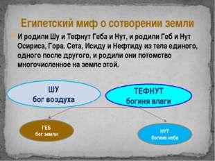Египетский миф о сотворении земли И родили Шу и Тефнут Геба и Нут, и родили