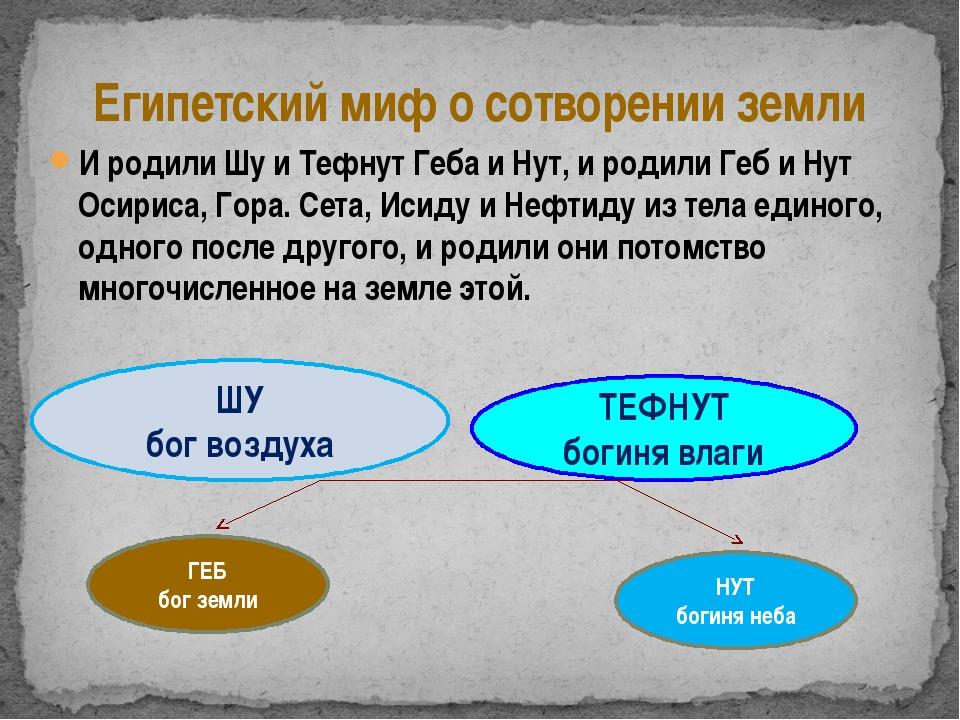 Египетский миф о сотворении земли И родили Шу и Тефнут Геба и Нут, и родили...