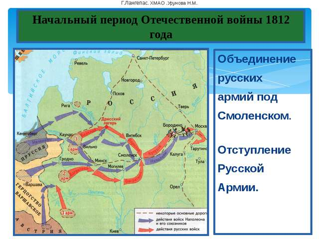 Объединение русских армий под Смоленском. Отступление Русской Армии. Начальны...