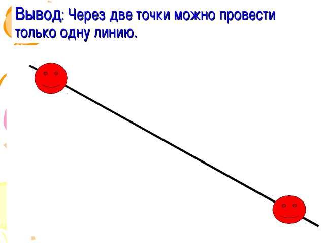 Вывод: Через две точки можно провести только одну линию.