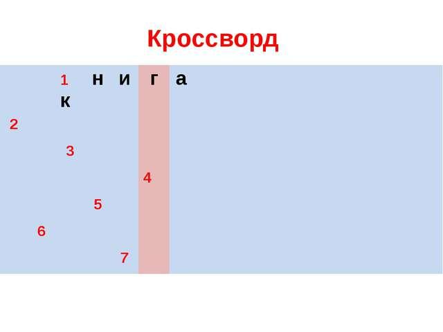 Кроссворд 1к н и г а 2 3 4 5 6 7