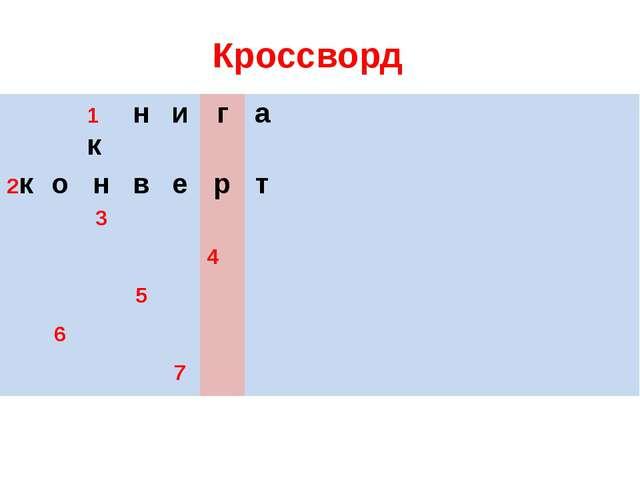 Кроссворд 1к н и г а 2к о н в е р т 3 4 5 6 7
