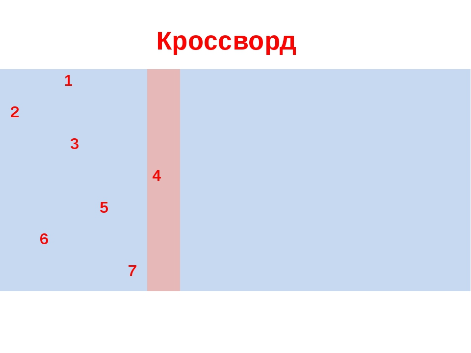 Кроссворд 1 2 3 4 5 6 7