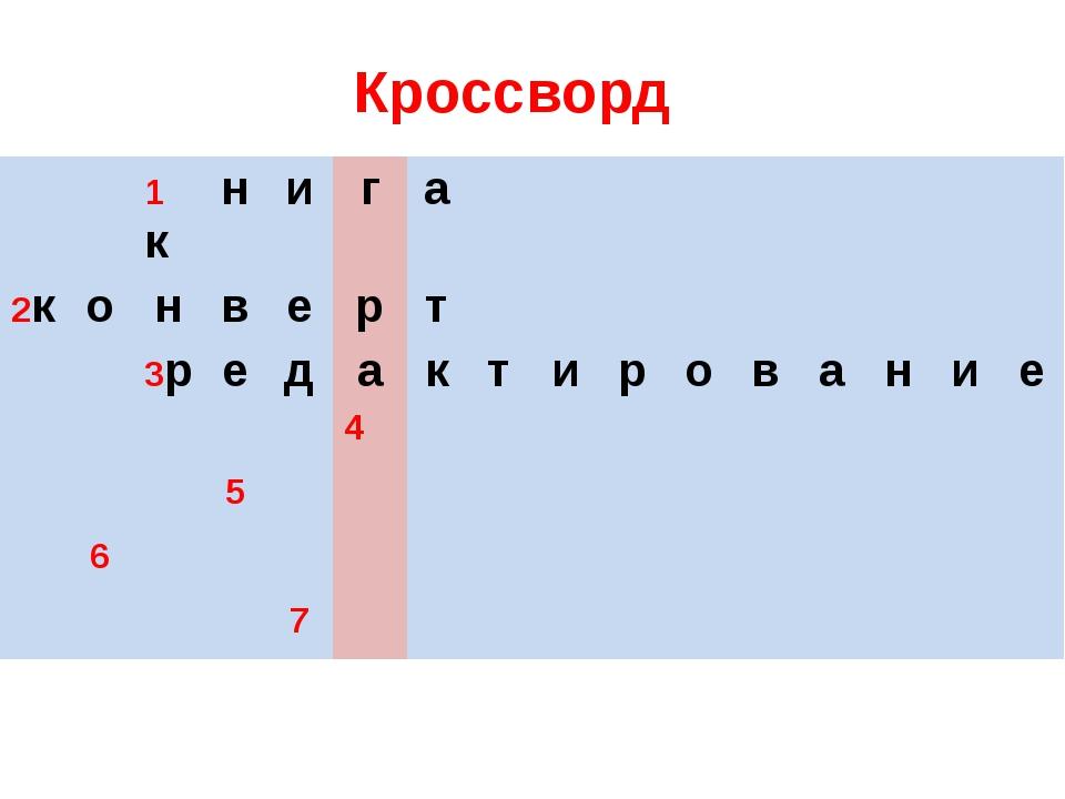 Кроссворд 1к н и г а 2к о н в е р т 3р е д а к т и р о в а н и е 4 5 6 7