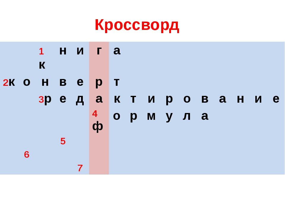 Кроссворд 1к н и г а 2к о н в е р т 3р е д а к т и р о в а н и е 4ф о р м у л...
