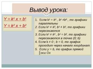 Вывод урока: Y = k¹ x + b¹ Y = k² x + b² Если k¹ = k² , b¹ ≠b² , то графики п