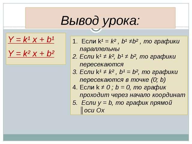 Вывод урока: Y = k¹ x + b¹ Y = k² x + b² Если k¹ = k² , b¹ ≠b² , то графики п...
