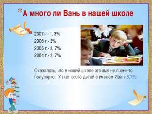 А много ли Вань в нашей школе 2007г – 1, 3% 2006 г.- 2% 2005 г.- 2, 7% 2004 г