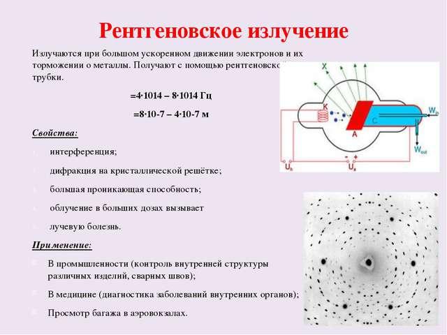 Рентгеновское излучение Излучаются при большом ускоренном движении электронов...