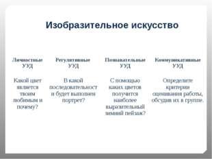 Изобразительное искусство Личностные УУД Регулятивные УУД Познавательные УУД