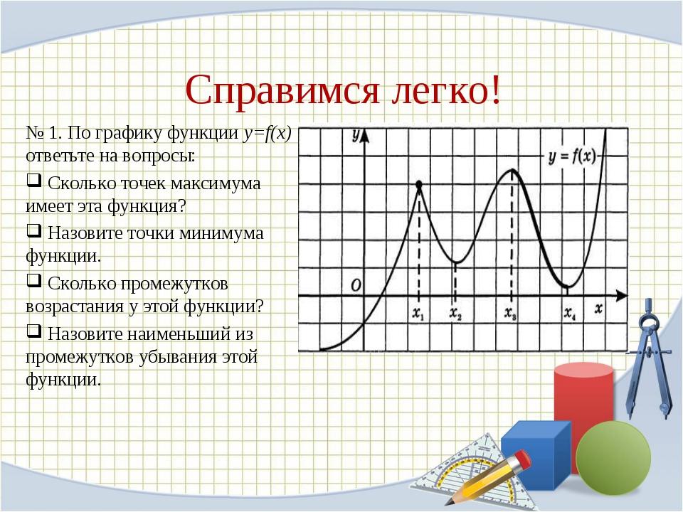 Справимся легко! № 1. По графику функции y=f(x) ответьте на вопросы: Сколько...