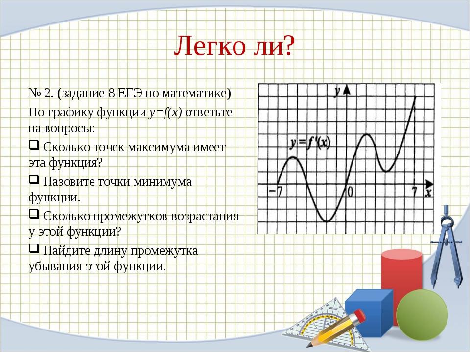 Легко ли? № 2. (задание 8 ЕГЭ по математике) По графику функции y=f(x) ответь...