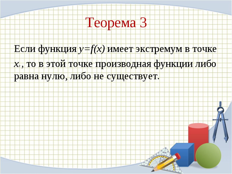 Теорема 3 Если функция y=f(x) имеет экстремум в точке x0 , то в этой точке пр...