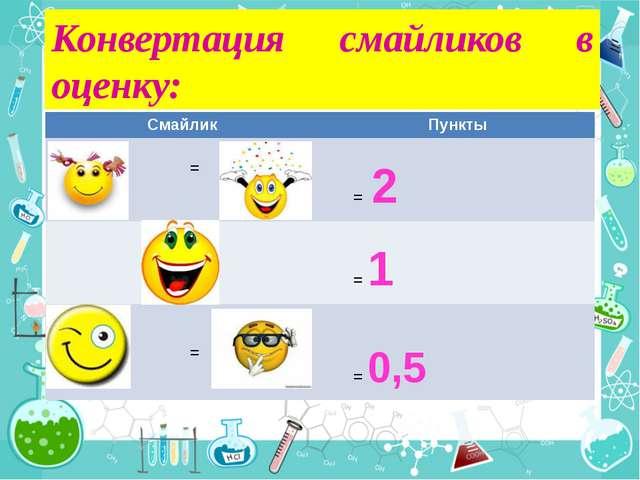 Конвертация смайликов в оценку: СмайликПункты =  = 2  = 1 =  = 0,5