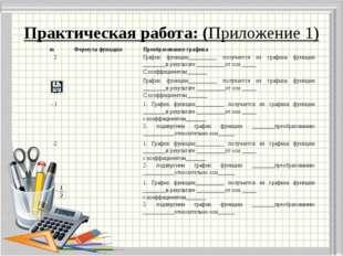 Практическая работа: (Приложение 1) m Формула функции Преобразование графика