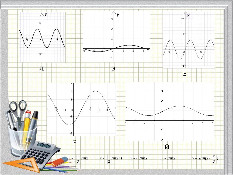 Л Э Е Р Й у=sinx у=sinx+1  у= - 3sinx  у=3sinx у= 2sin(x -)
