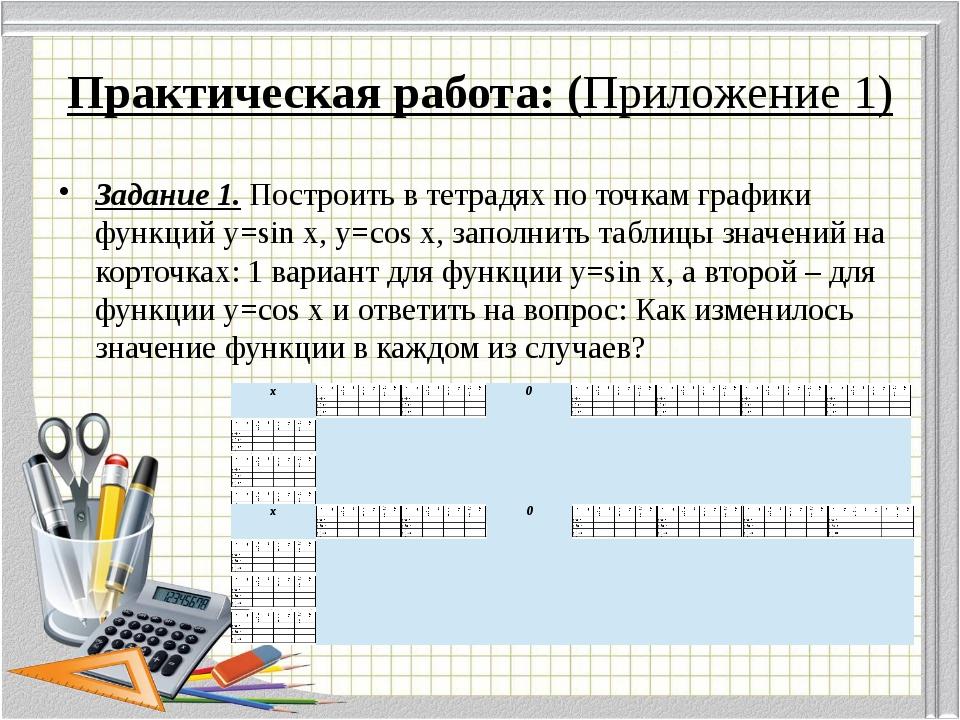 Практическая работа: (Приложение 1) Задание 1. Построить в тетрадях по точкам...