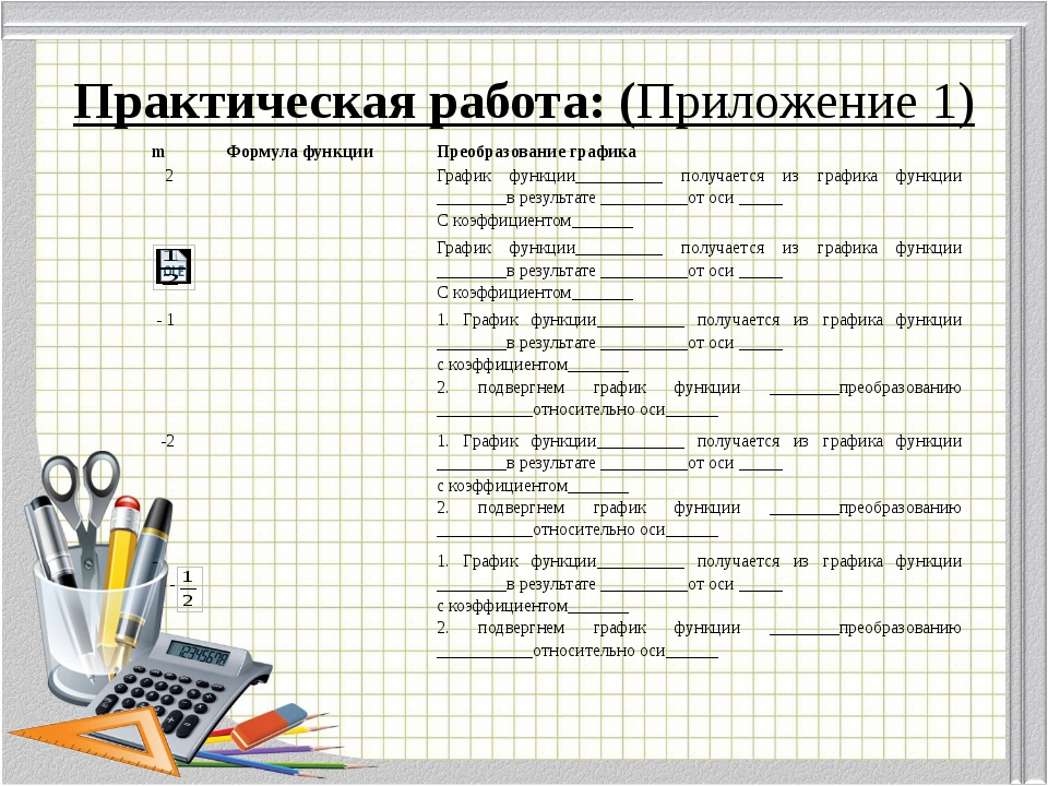 Практическая работа: (Приложение 1) m Формула функции Преобразование графика...