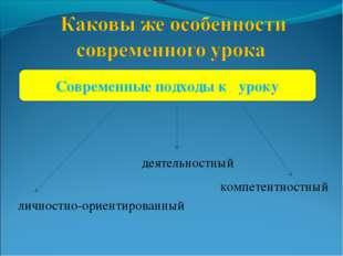 Современные подходы к уроку личностно-ориентированный деятельностный компетен