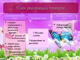 Подготовительный этап Собрать информацию о цветочных растениях  Кунгура ; Уз
