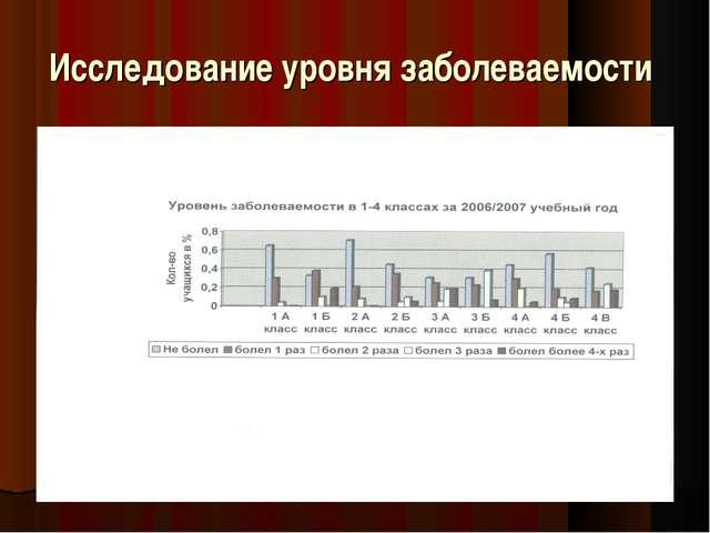 Исследование уровня заболеваемости