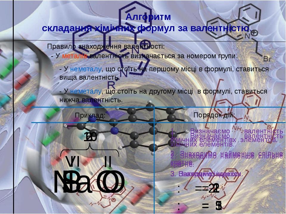 Алгоритм складання хімічних формул за валентністю. Правило знаходження вален...