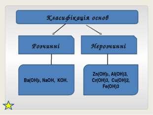 Класифікація основ Розчинні Нерозчинні Ba(OH)2, NaOH, KOH. Zn(OH)2, Al(OH)3,