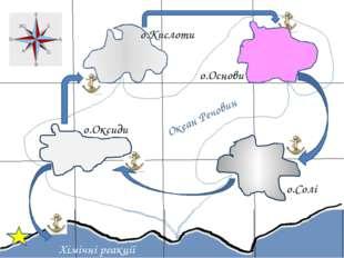 о.Кислоти о.Оксиди о.Солі о.Основи Хімічні реакції Океан Речовин