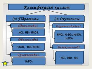 Класифікація кислот За Гідрогеном За Оксигеном Одноосновні HCl, HBr, HNO3. Дв