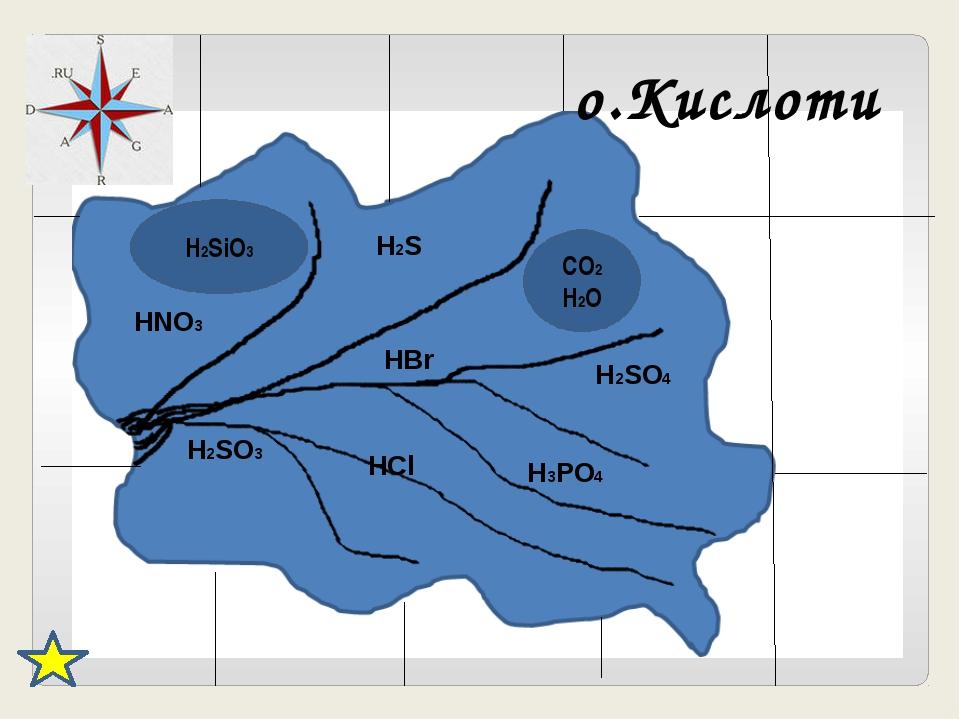 о.Кислоти H2SO3 HCl H3PO4 H2SO4 HBr H2S HNO3 CO2 H2O H2SiO3