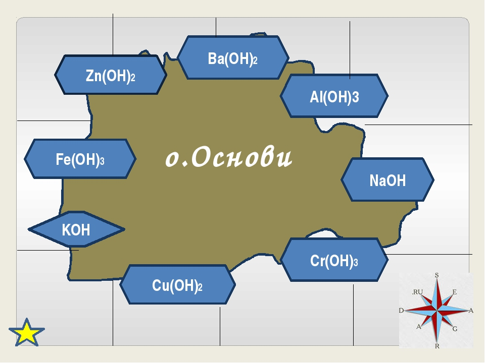 о.Основи Zn(OH)2 Ba(OH)2 Al(OH)3 NaOH Cr(OH)3 Cu(OH)2 KOH Fe(OH)3