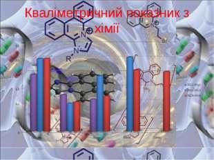 Кваліметричний показник з хімії