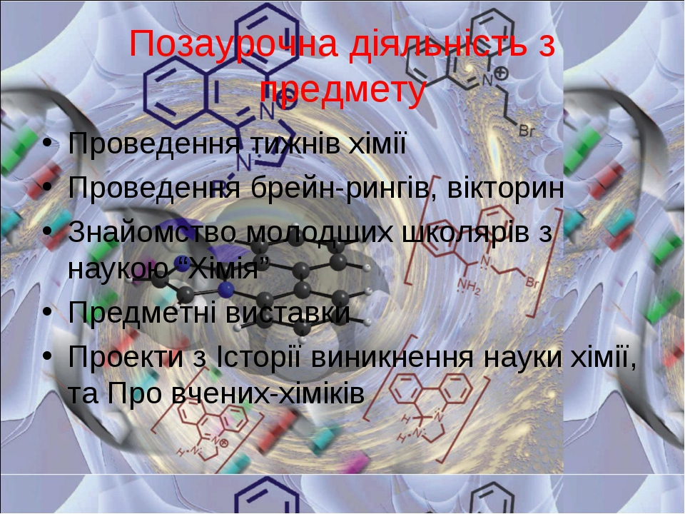 Позаурочна діяльність з предмету Проведення тижнів хімії Проведення брейн-рин...