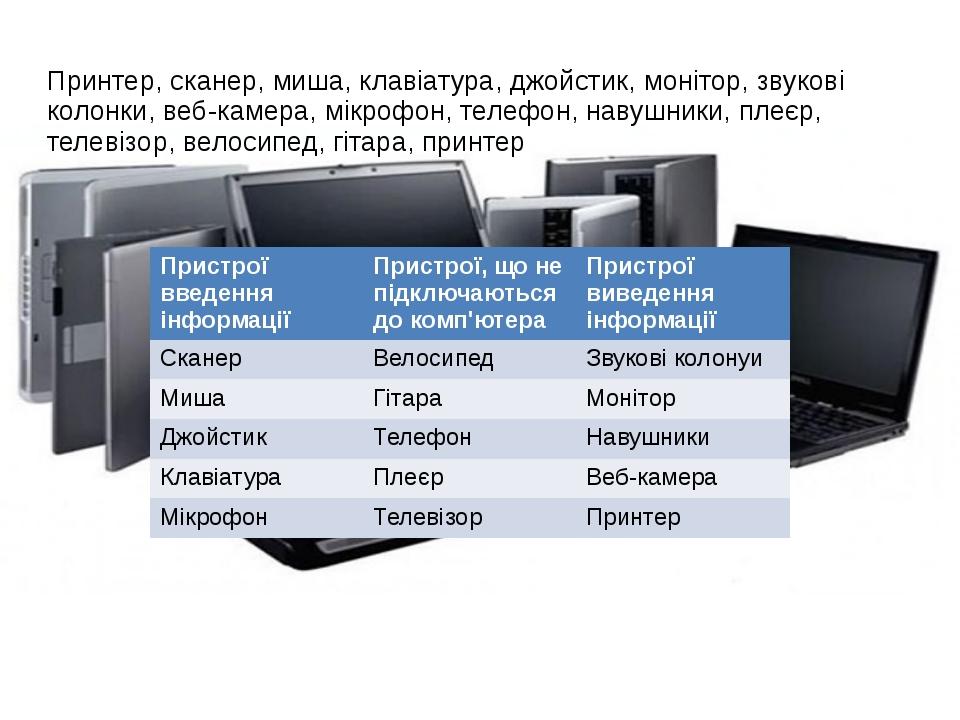 Принтер, сканер, миша, клавіатура, джойстик, монітор, звукові колонки, веб-ка...