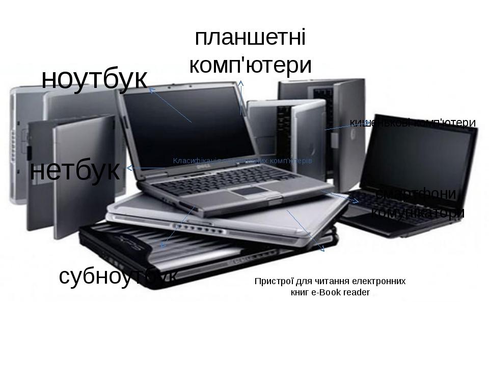 Класифікація портативних комп'ютерів ноутбук нетбук субноутбук планшетні комп...