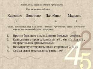 Знаете ли вы название имения Круковских? Оно записано в таблице Число, записа