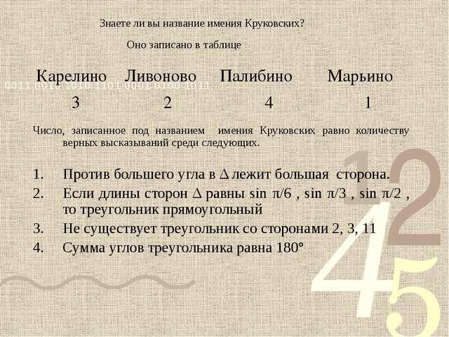 Знаете ли вы название имения Круковских? Оно записано в таблице Число, записа...