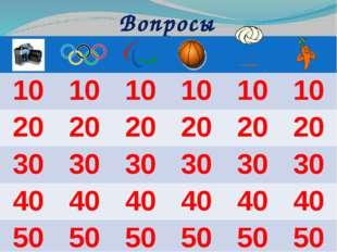 10 баллов Кто был автором олимпийского девиза?