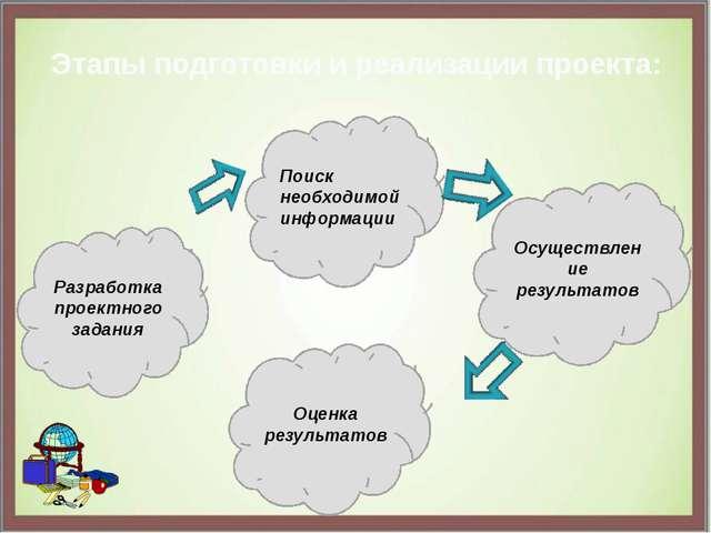Этапы подготовки и реализации проекта: Разработка проектного задания Поиск не...