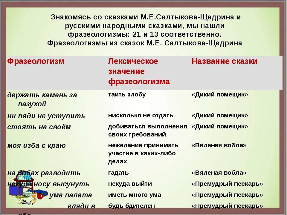 Знакомясь со сказками М.Е.Салтыкова-Щедрина и русскими народными сказками, м...