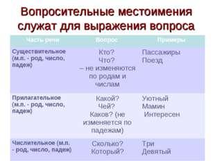 Вопросительные местоимения служат для выражения вопроса Часть речиВопрос Пр