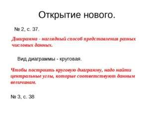 Открытие нового. № 2, с. 37. Диаграмма - наглядный способ представления разны