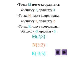 Точка М имеет координаты: абсциссу 2, ординату 3. Точка N имеет координаты: а