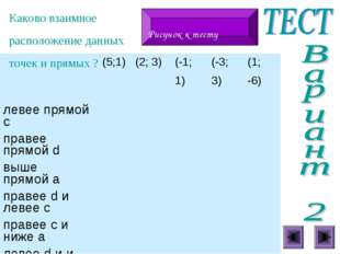 Каково взаимное расположение данных точек и прямых ? Рисунок к тесту  (5;1)