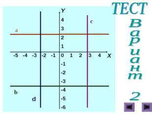 a b c Y 4 3 2 1 -5-4