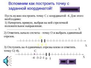 Вспомним как построить точку с заданной координатой! ЩЕЛКНИ МЫШКОЙ Пусть нужн