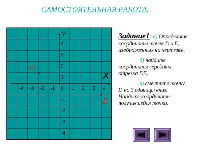 САМОСТОЯТЕЛЬНАЯ РАБОТА. Задание1: а) Определите координаты точек D и E, изобр...