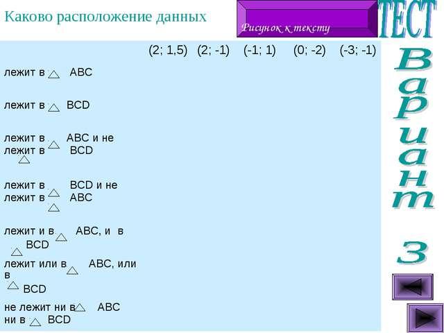 Каково расположение данных точек и треугольников ? Рисунок к тексту (2; 1,5)...